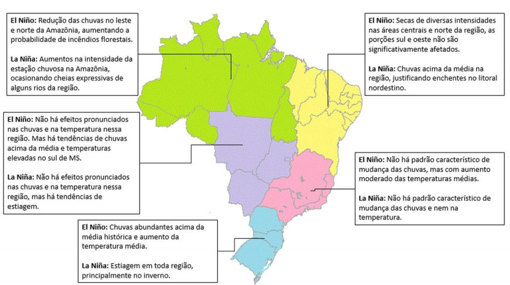 Efeitos do El Niño e La Nina no Brasil